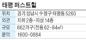 태평 퍼스트힐, 강남까지 20분…분당·판교 생활권