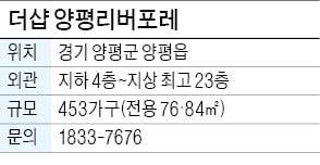더샵 양평리버포레, 단지 70%가 남한강 조망