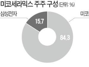 삼성이 투자한 미코세라믹스 IPO 추진