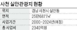 '노을 맛집' 사천 실안, 개발 새 물결