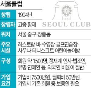 """""""회원 불법 감시""""…상류층 모임 '서울클럽'에 무슨 일이"""