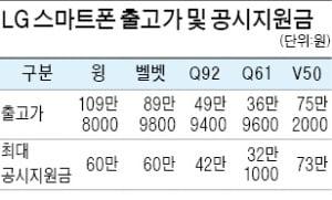 """""""LG폰 450원""""…통신사들 막바지 재고떨이"""