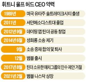 성차별 아픔 딛고 최연소 억만장자로…'남성 중심' 데이팅앱 공식을 바꾸다