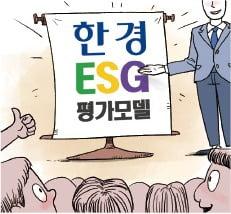 글로벌 톱기업들과 비교…'한경 ESG 평가모델' 관심