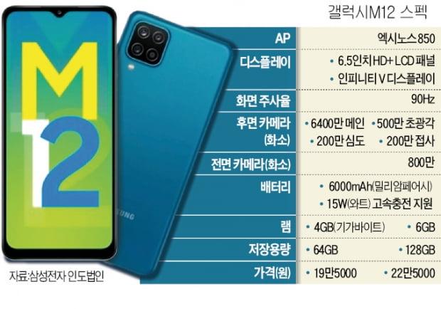 삼성 초저가폰 '갤럭시M', LG 공백 메운다