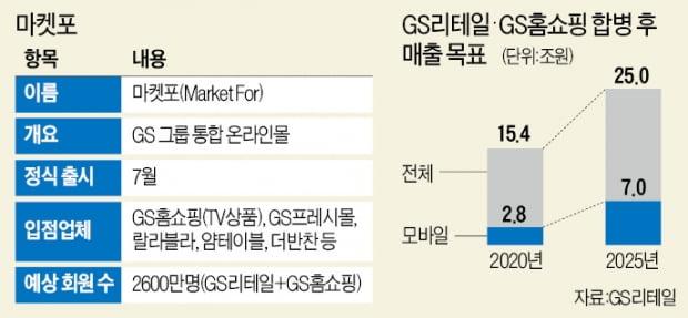 """베일 벗은 GS 마켓포…""""쇼핑에 세탁·집수리까지"""""""