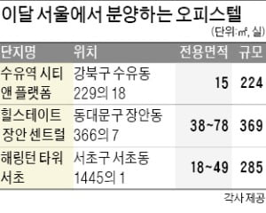 올해 오피스텔 공급 40% 급감…서울 청약 '바늘구멍'