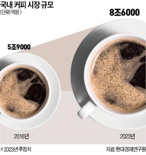 '커피' 한 잔의 휴식 넘어…삶의 일부가 되다