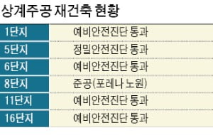 상계주공 재건축 '잰걸음'…16단지 예비안전진단 통과