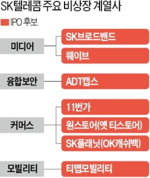 11번가·티맵모빌리티·웨이브…알짜 자회사들, 줄상장 '채비'