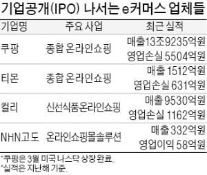 """""""쿠팡 몸값 100조? 우리도 간다""""…e커머스 앞다퉈 기업공개 박차"""