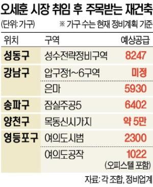 10년 암흑기 끝나간다…서울 재건축 '吳! 별의 순간' 올까