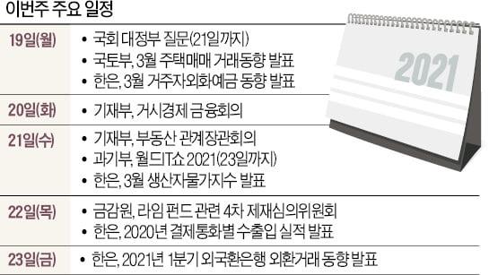 [월요전망대] 오세훈 효과에 서울 집값 '들썩'…정부 대책 나오나