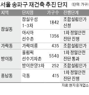 송파 재건축 '속도'…잠실우성 조합설립 신청