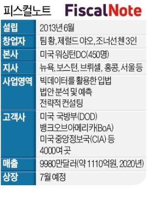 CIA도 인정한 기술…美 한국계 억만장자 또 나온다