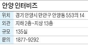 안양 인터비즈, 주변 개발호재…지하철역 예정