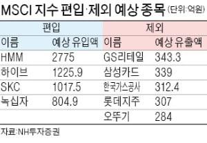 "MSCI 편입 종목 미리 살까…""HMM·하이브·SKC 유력"""