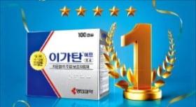 이가탄, 30년간 국민들 잇몸건강 책임진 잇몸치료제