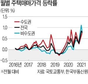 [한상춘의 국제경제읽기] 韓 경제 파고드는 '7가지 위기 징후'
