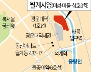 '강북 최대 재건축' 월계시영 소형이 10억원