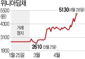 위니아딤채의 '반전'…4년 만에 최고가 기록