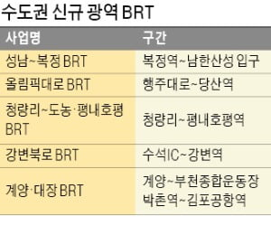 강변북로·올림픽대로 '고속 간선급행버스' 달린다
