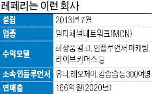 """최인석 레페리 대표 """"화장품 라방 완판, 홈 스타일링으로 이을 것"""""""