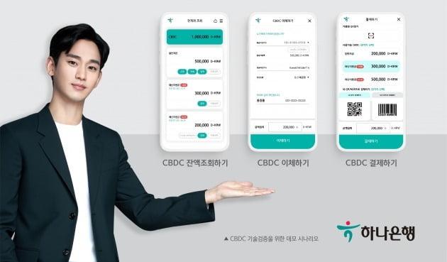 배우 김수현과 CBDC 기술검증을 위한 데모 시나리오 이미지. [사지=하나은행 제공]