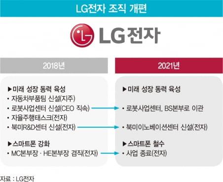 '굿바이 모바일'…LG전자, 새 격전장 전장·로봇 필승 카드는