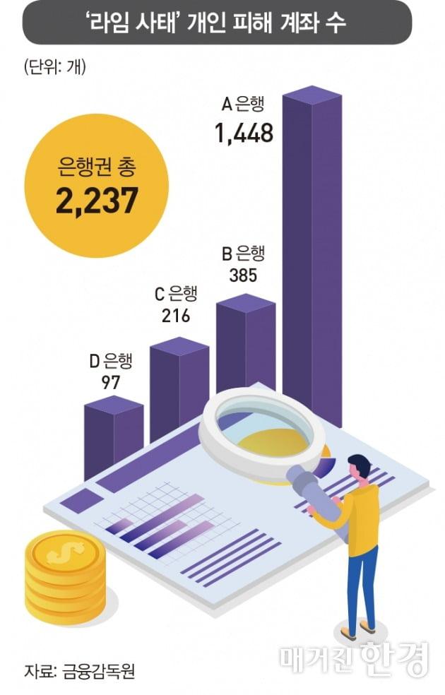 [Special] SC제일은행, 리스크에 강한 자산관리 비밀은