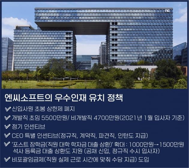 강남·판교 지하철역에 붙은 '개발자 채용공고전'