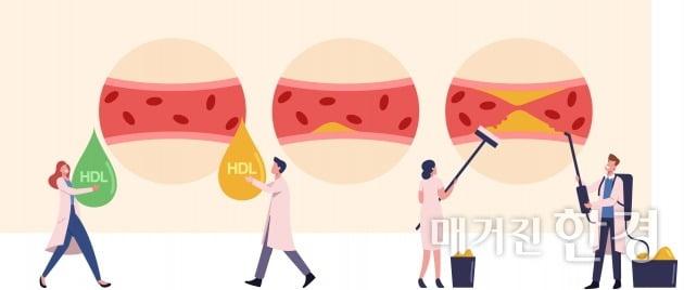 백신 부작용으로 혈전증?…동맥경화·흡연이 더 위험