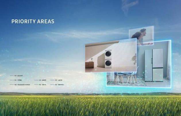 삼성전자 지속가능경영보고서 2020에서는 주요 활동과 성과를 쉽게 찾아 볼 수 있다.