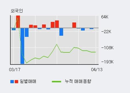 '대원미디어' 52주 신고가 경신, 단기·중기 이평선 정배열로 상승세