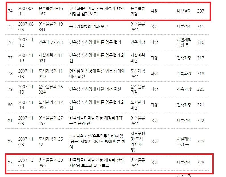 [팩트체크] 박영선-오세훈 최종 TV토론 맞는 말·틀린 말