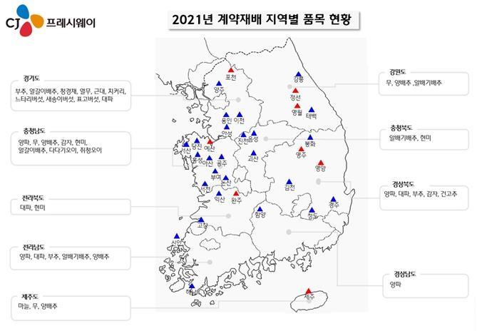 CJ프레시웨이, '농가 지원' 계약재배 지역 34곳으로 확대