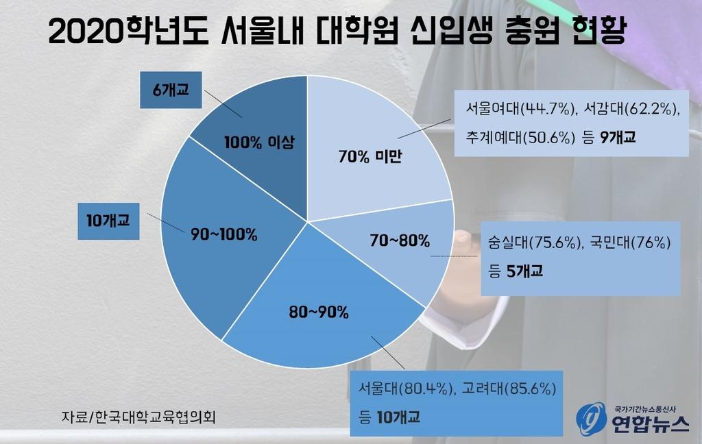 [위기의 대학]④ 대학 무너지면 '대학원'도 무너진다…'R&D 한국'에 직격탄