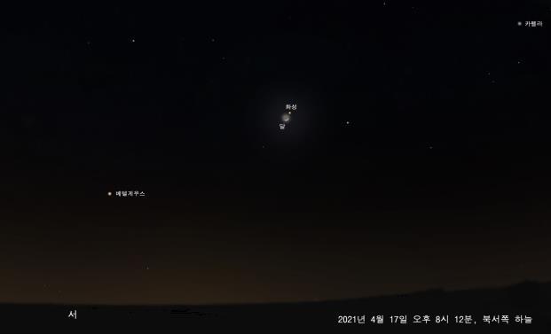 달이 화성을 가린다…국립과천과학관,17일 밤 '화성엄폐' 생중계