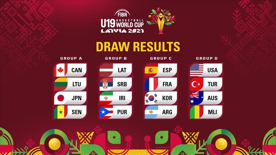 한국농구, U19 월드컵서 남녀 모두 스페인·프랑스와 한 조