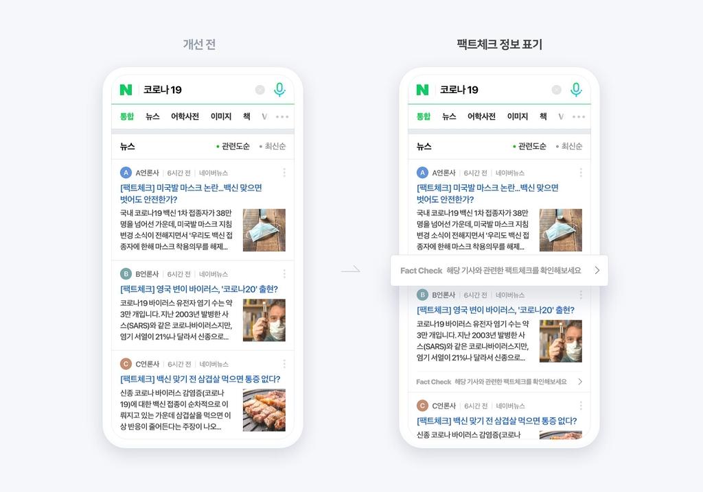 네이버 뉴스검색결과에 '팩트체크'표기…사실·사실아님 등 판정