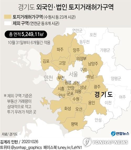 경기도, 23개 시 외국인·법인 토지거래허가구역 지정 연장