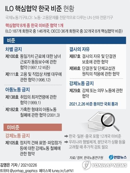 '노동권 보호' ILO 핵심협약 비준 절차 완료…내년 4월 발효