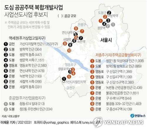 LH 수렁속 서울 32만호 스타트…파격 당근으로 '유혹'