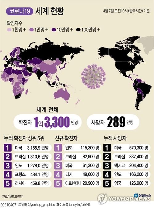 """""""영, 내주 집단면역 달성 전망…식당·미용실 영업 재개"""""""