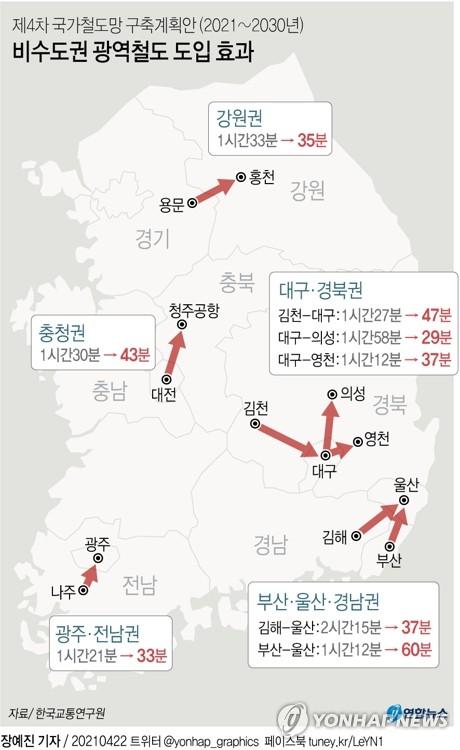 광역철도망으로 메가시티 곳곳에 조성…전국 2시간대 이동