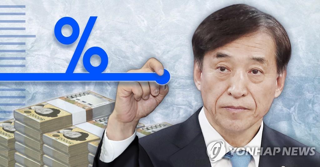 한은, 기준금리 0.5%로 동결…인플레보다 '경기 방어'(종합)