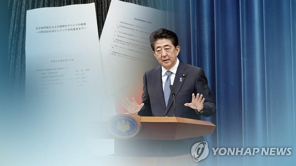 """한중일 39개 시민·학술단체 """"램지어 위안부 논문 철회해야"""""""