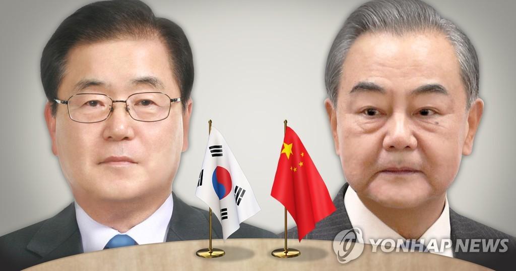 중국서 오늘 한중 외교장관회담…대북·대미메시지 주목
