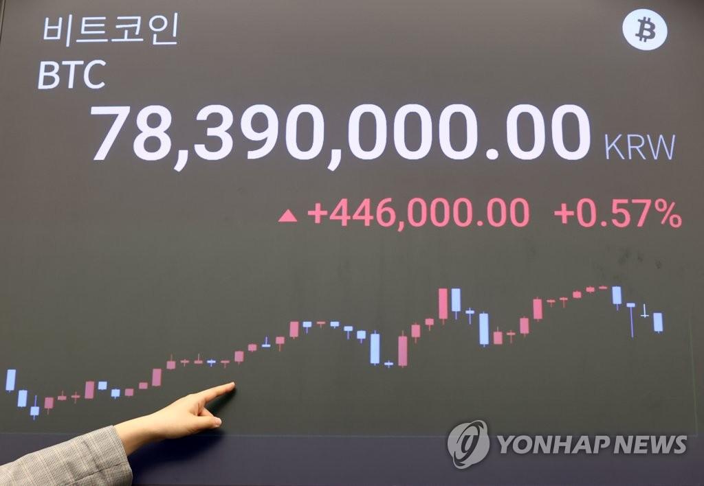 비트코인 7천900만원 안팎 거래