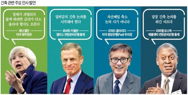 """성장주 쓸어담아 재미본 서학개미들…""""이젠 ○○○가 살길"""""""